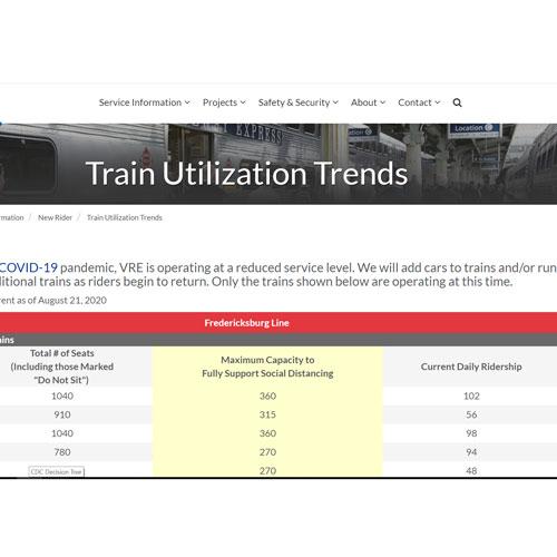 train utilization trends
